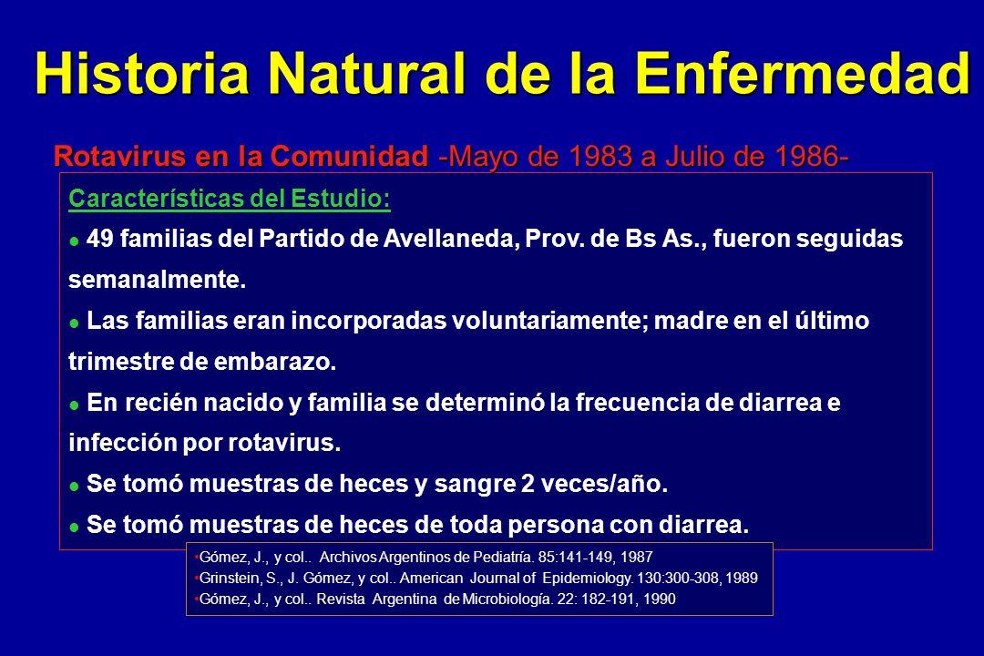Rotavirus en la Comunidad -Mayo de 1983 a Julio de 1986-