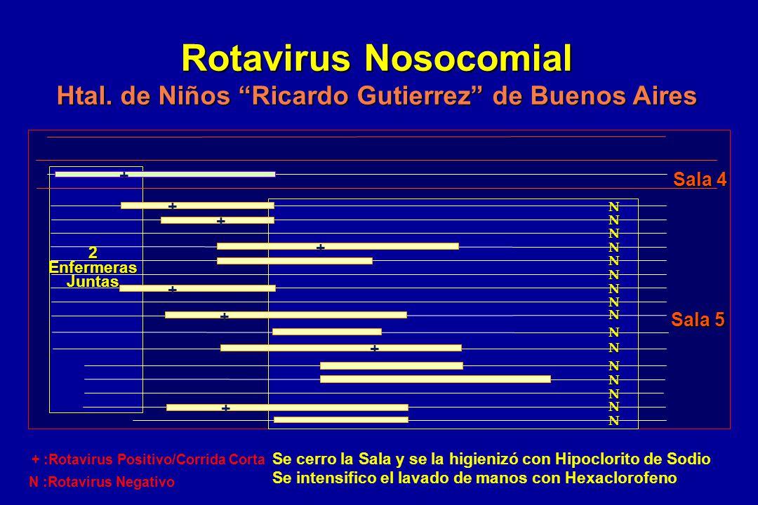 Htal. de Niños Ricardo Gutierrez de Buenos Aires