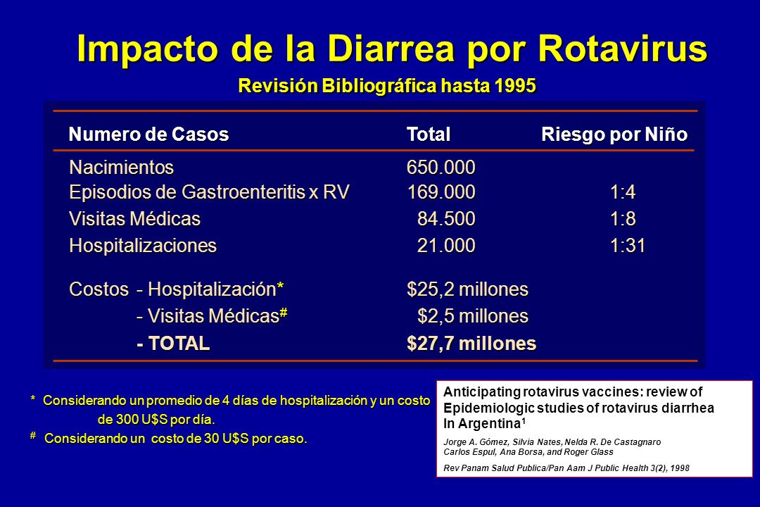 Impacto de la Diarrea por Rotavirus Revisión Bibliográfica hasta 1995