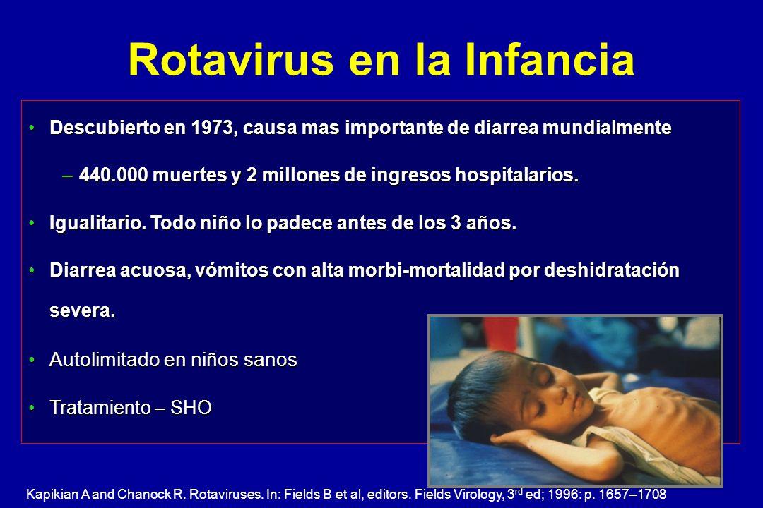 Rotavirus en la Infancia