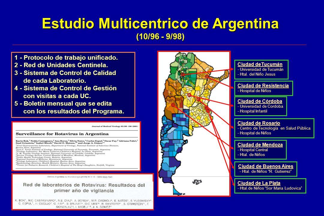 Estudio Multicentrico de Argentina
