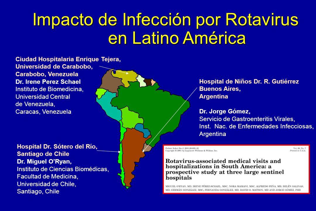 Impacto de Infección por Rotavirus en Latino América