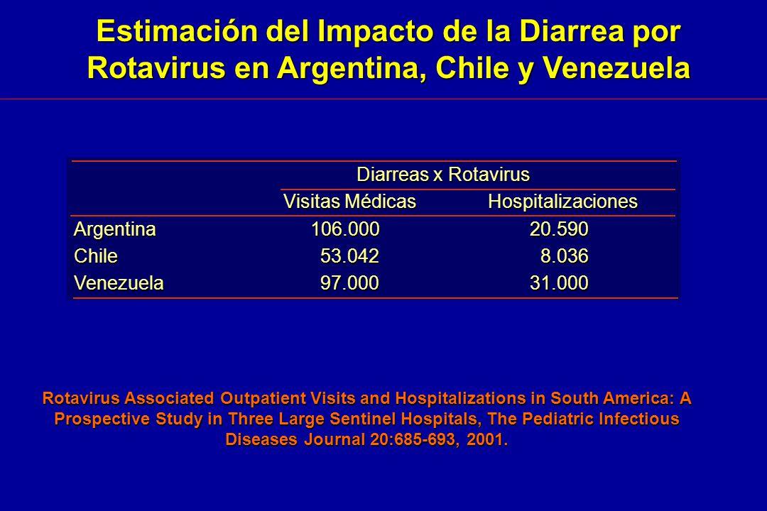 Estimación del Impacto de la Diarrea por Rotavirus en Argentina, Chile y Venezuela