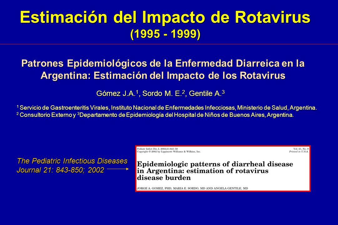 Estimación del Impacto de Rotavirus