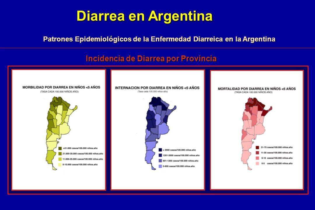 Diarrea en Argentina Incidencia de Diarrea por Provincia