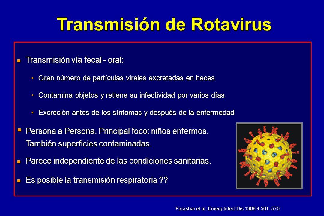 Transmisión de Rotavirus