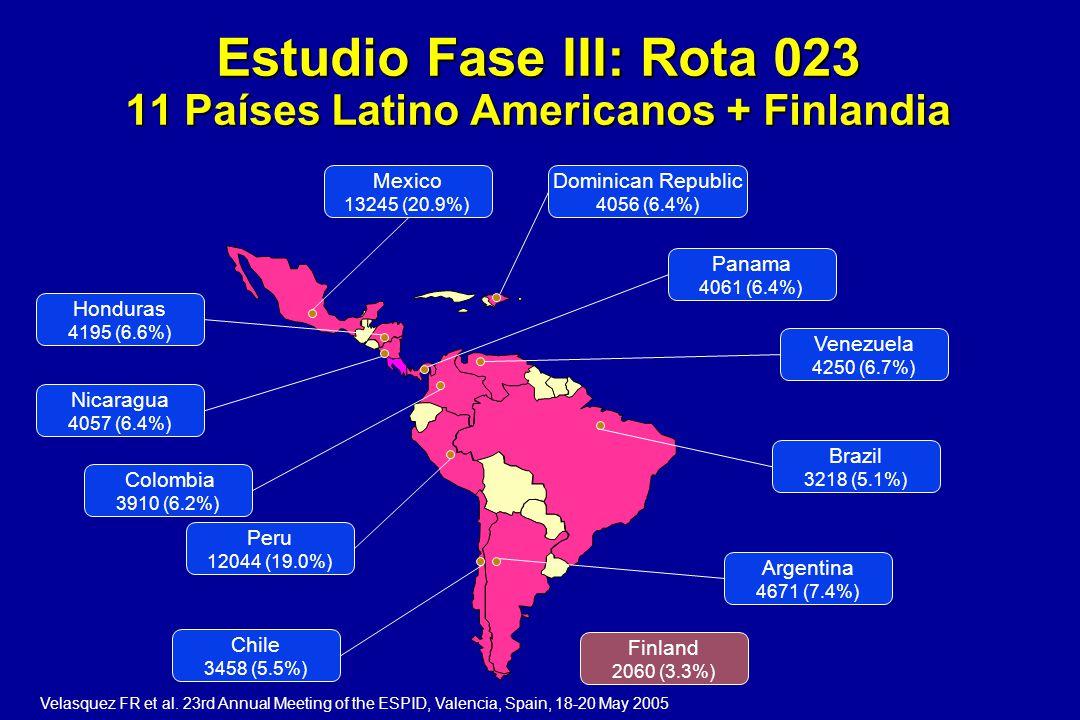 Estudio Fase III: Rota 023 11 Países Latino Americanos + Finlandia