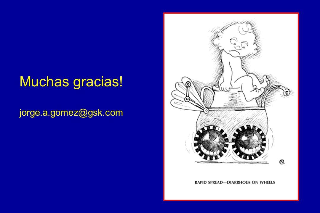 Muchas gracias! jorge.a.gomez@gsk.com