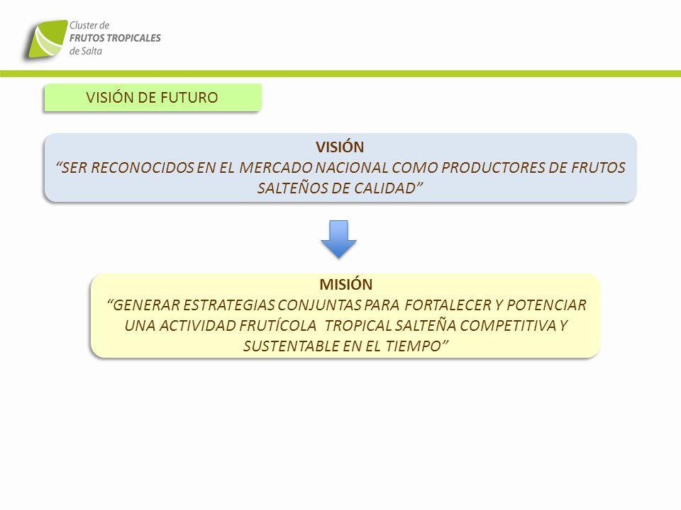 SER RECONOCIDOS EN EL MERCADO NACIONAL COMO PRODUCTORES DE FRUTOS