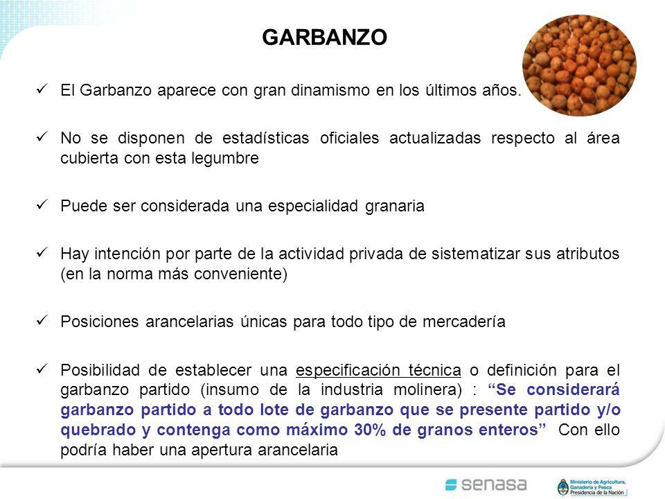 GARBANZO El Garbanzo aparece con gran dinamismo en los últimos años.