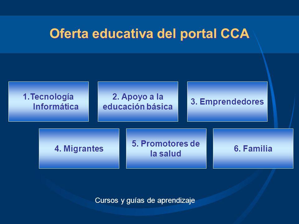 Oferta educativa del portal CCA