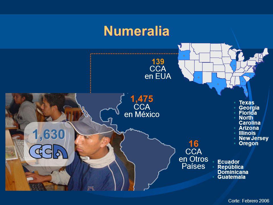 Numeralia 1,630 1,475 CCA 16 139 CCA en EUA en México CCA