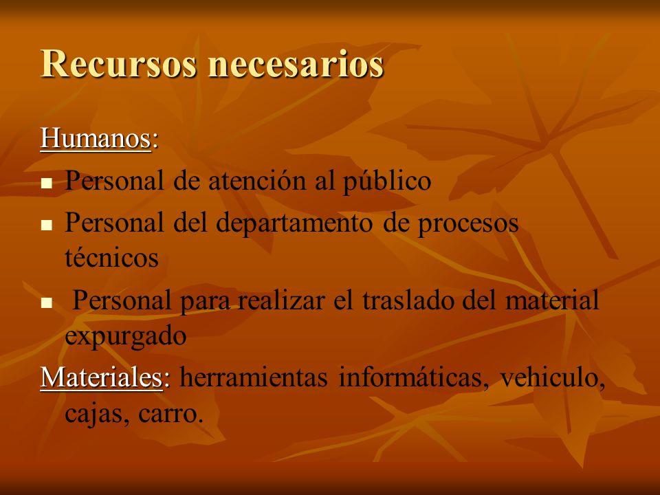 Recursos necesarios Humanos: Personal de atención al público