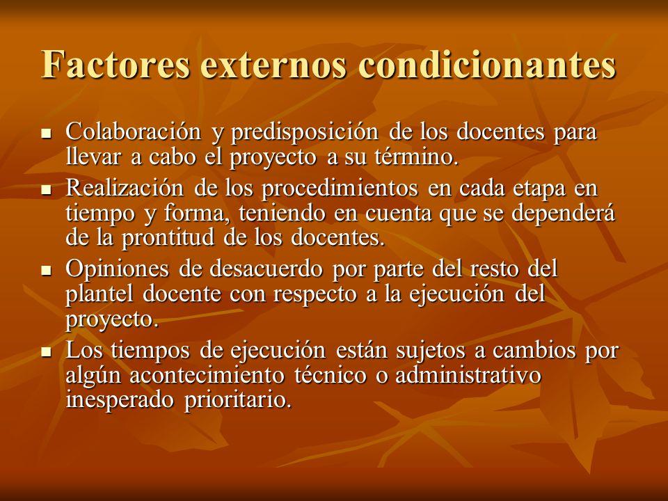 Factores externos condicionantes
