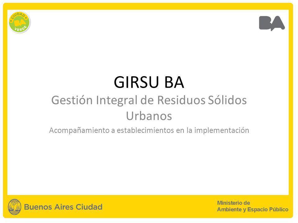 GIRSU BA Gestión Integral de Residuos Sólidos Urbanos