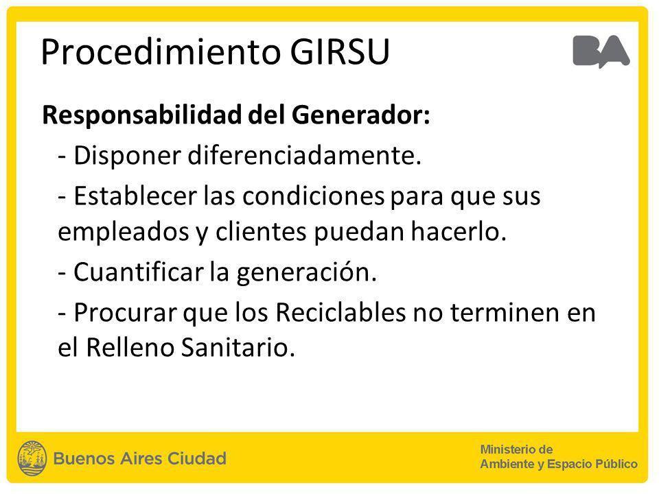 Procedimiento GIRSU Responsabilidad del Generador: