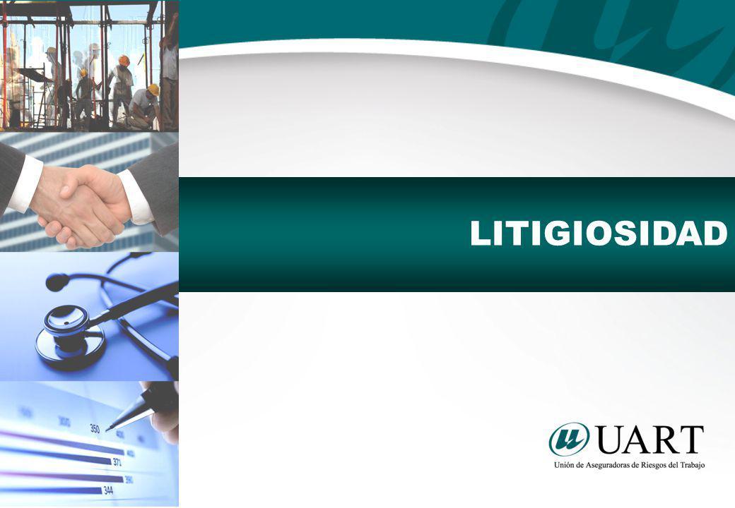 LITIGIOSIDAD 1