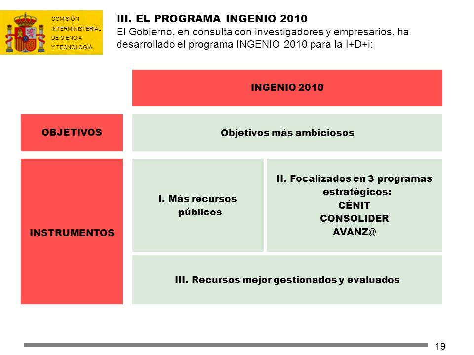III. EL PROGRAMA INGENIO 2010 El Gobierno, en consulta con investigadores y empresarios, ha desarrollado el programa INGENIO 2010 para la I+D+i: