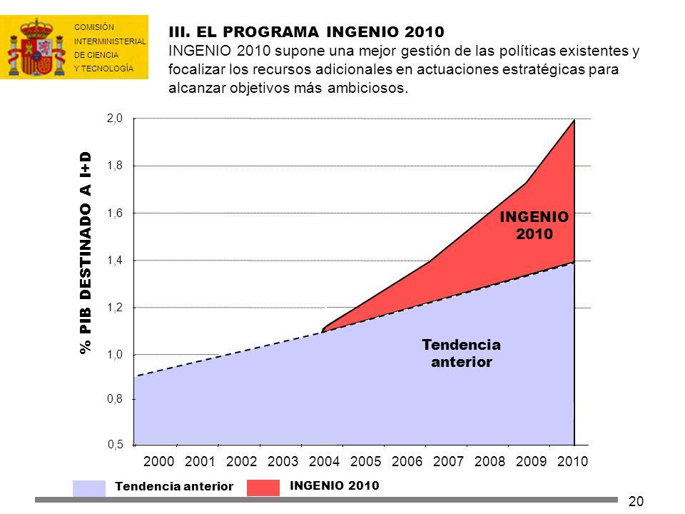 III. EL PROGRAMA INGENIO 2010 INGENIO 2010 supone una mejor gestión de las políticas existentes y focalizar los recursos adicionales en actuaciones estratégicas para alcanzar objetivos más ambiciosos.