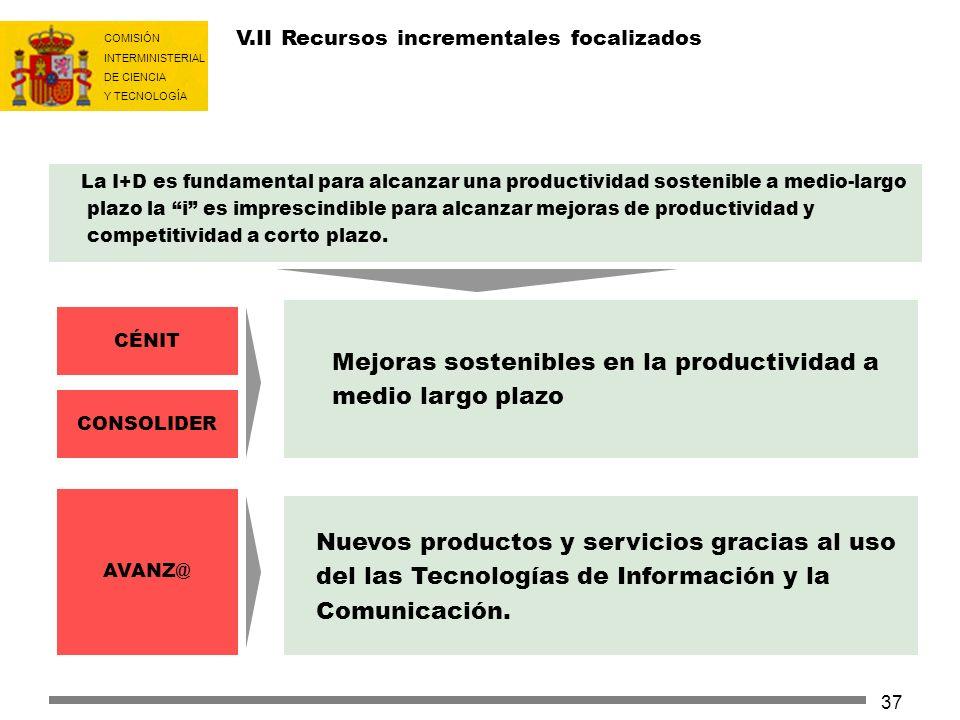 Mejoras sostenibles en la productividad a medio largo plazo