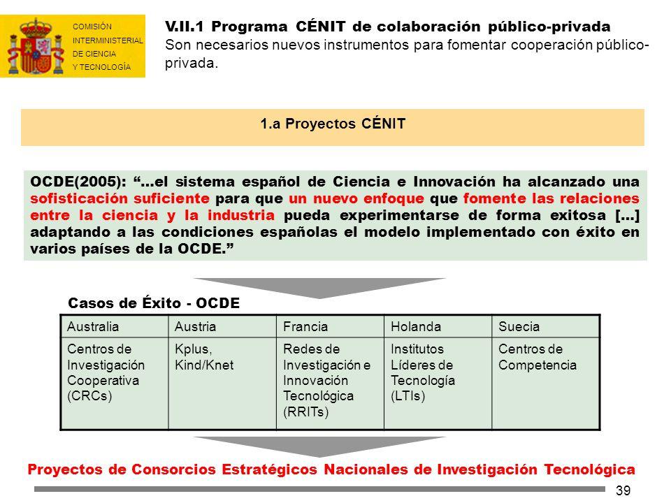 V.II.1 Programa CÉNIT de colaboración público-privada Son necesarios nuevos instrumentos para fomentar cooperación público-privada.