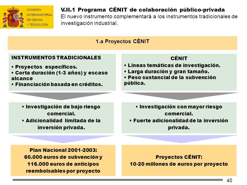 V.II.1 Programa CÉNIT de colaboración público-privada El nuevo instrumento complementará a los instrumentos tradicionales de investigación industrial.