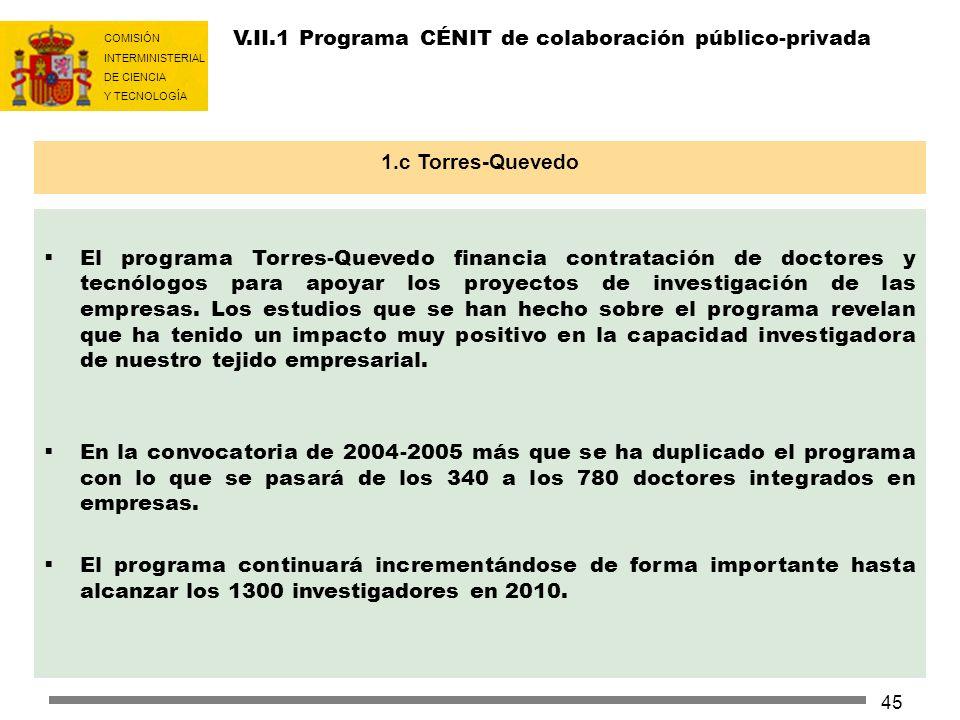 V.II.1 Programa CÉNIT de colaboración público-privada