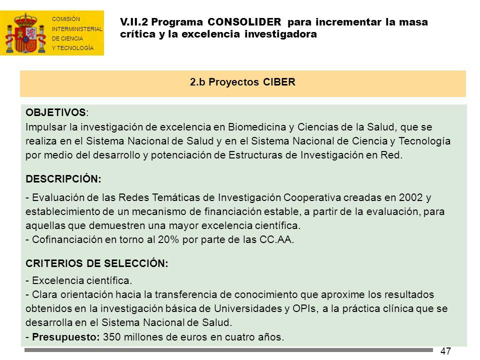 Cofinanciación en torno al 20% por parte de las CC.AA.