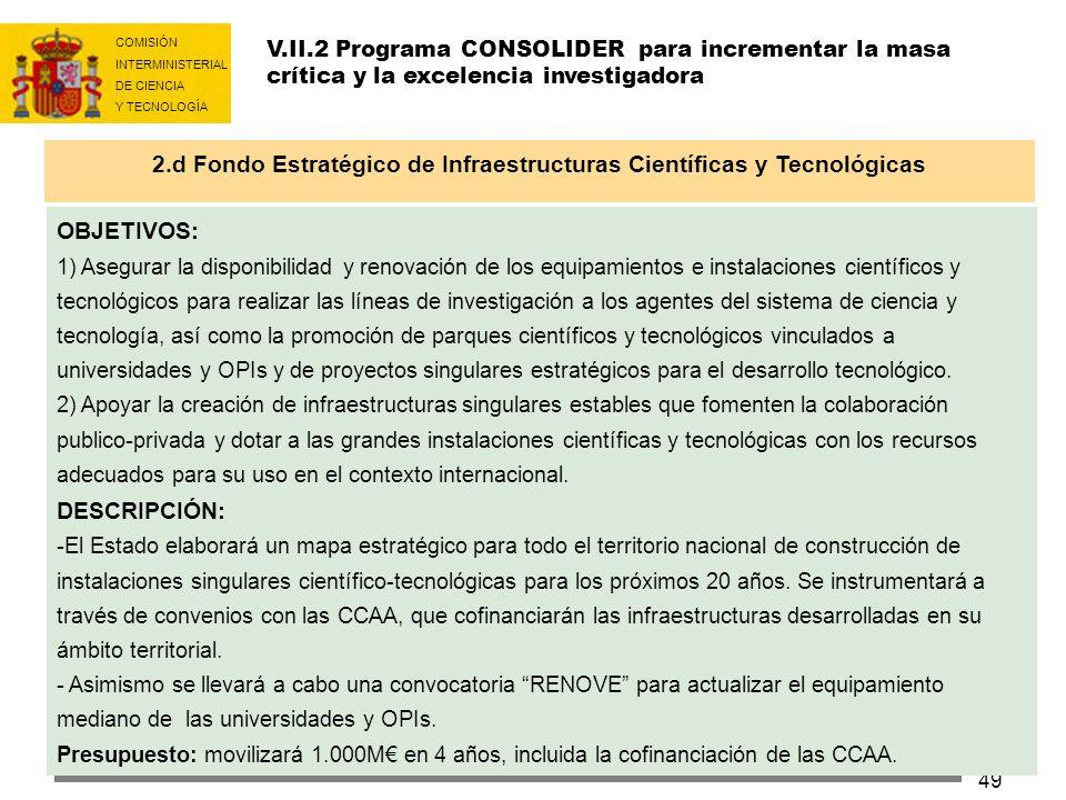2.d Fondo Estratégico de Infraestructuras Científicas y Tecnológicas