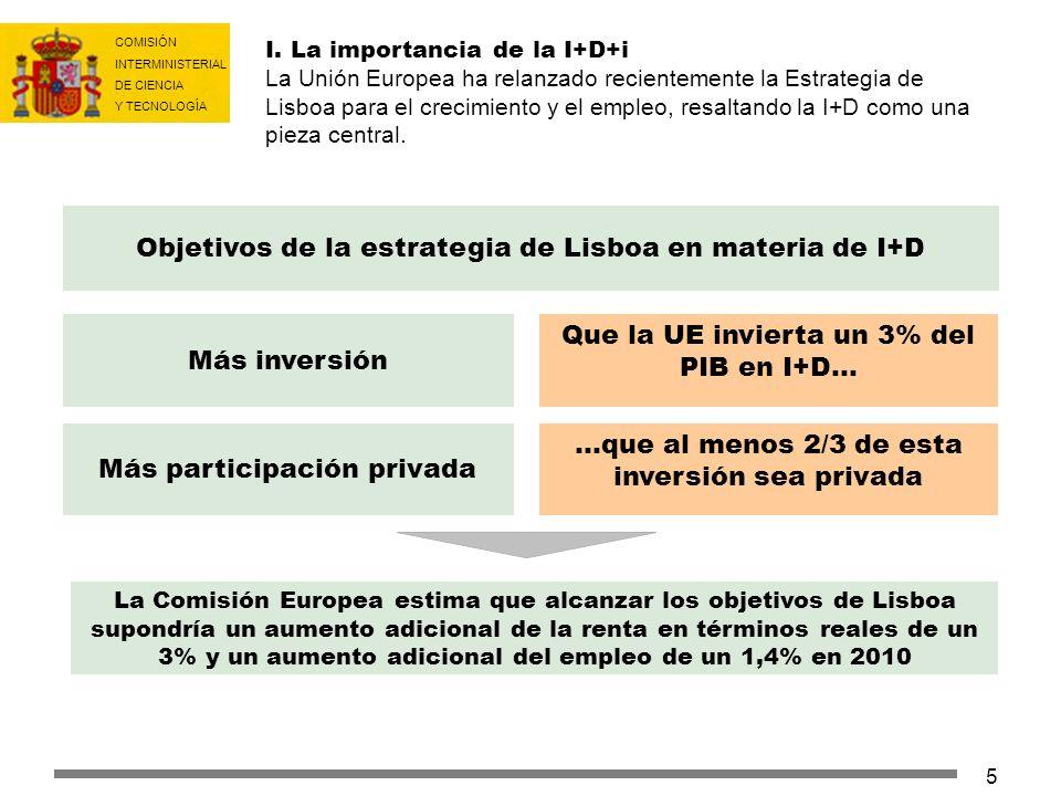 Objetivos de la estrategia de Lisboa en materia de I+D