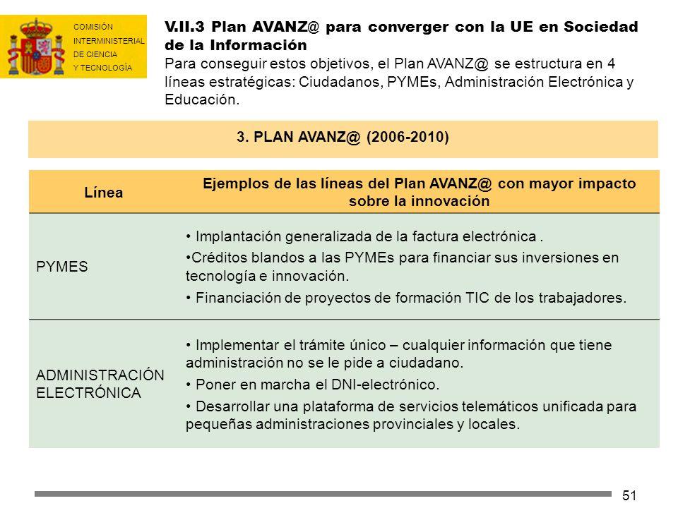 V.II.3 Plan AVANZ@ para converger con la UE en Sociedad de la Información Para conseguir estos objetivos, el Plan AVANZ@ se estructura en 4 líneas estratégicas: Ciudadanos, PYMEs, Administración Electrónica y Educación.