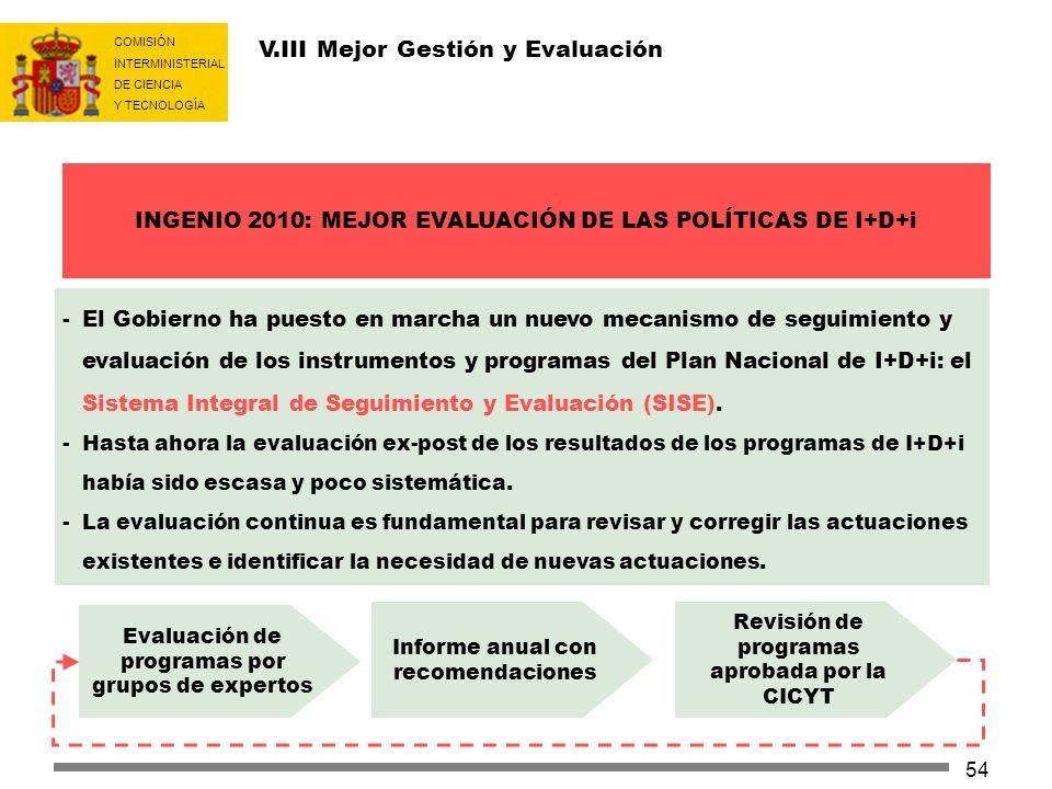 V.III Mejor Gestión y Evaluación