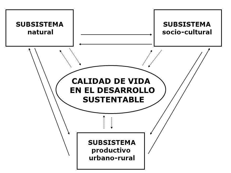 CALIDAD DE VIDA EN EL DESARROLLO SUSTENTABLE