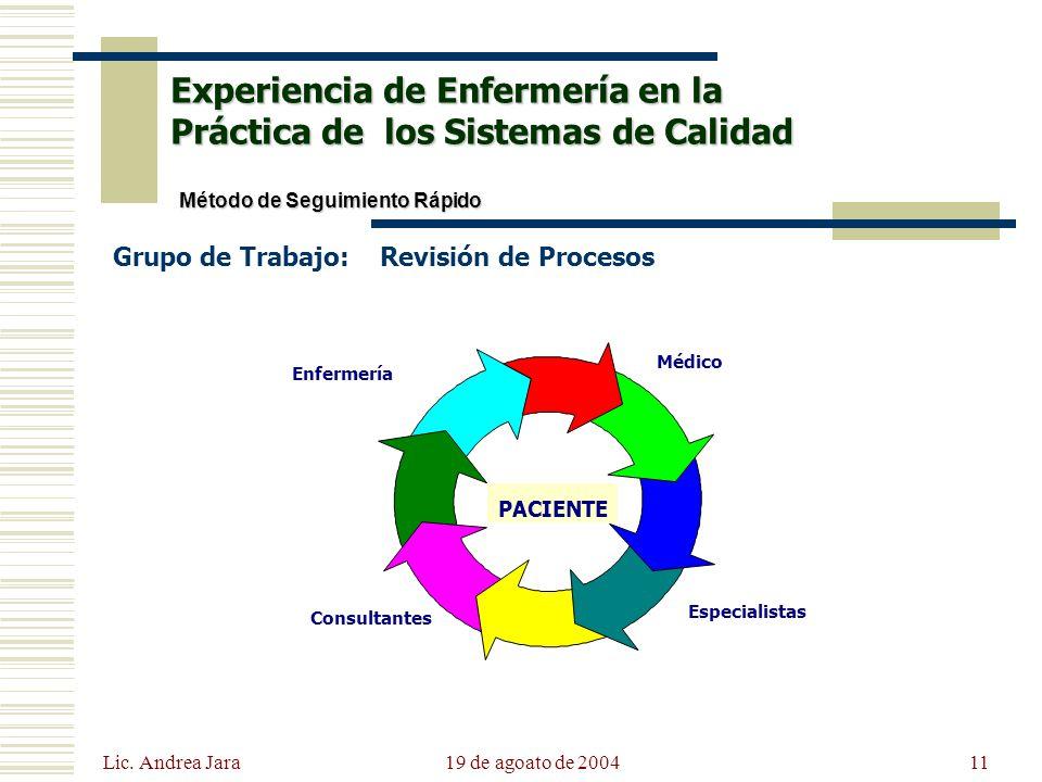 Experiencia de Enfermería en la Práctica de los Sistemas de Calidad