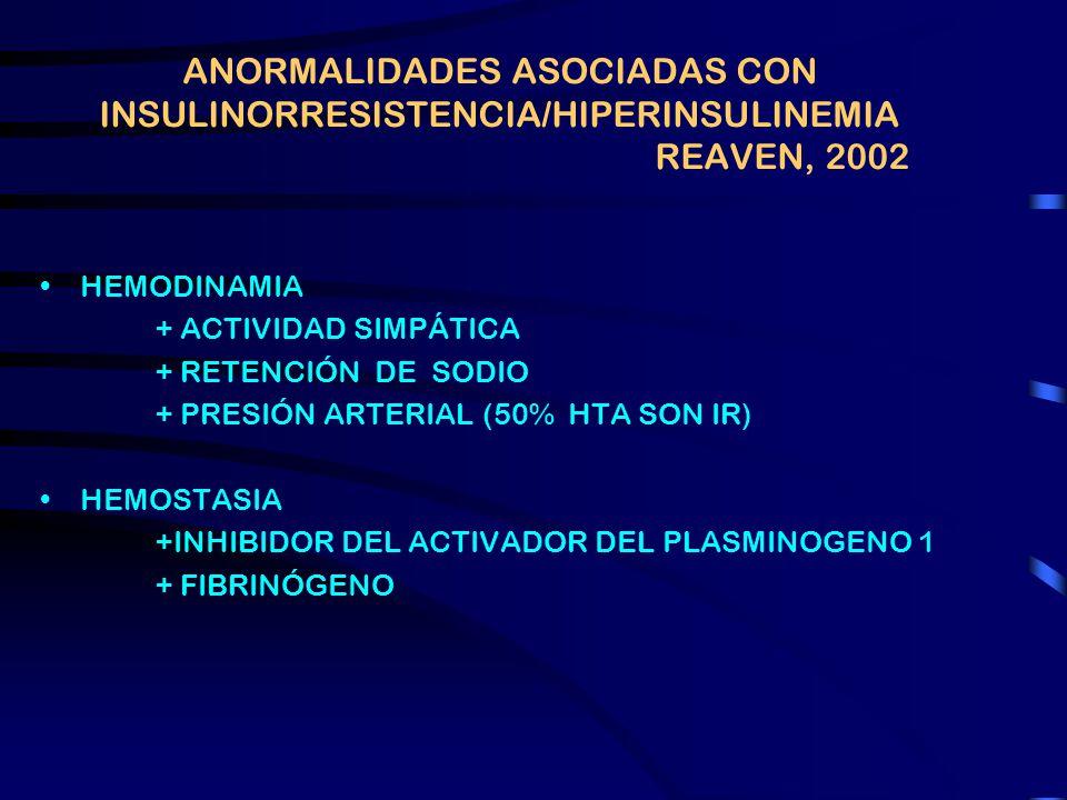 ANORMALIDADES ASOCIADAS CON INSULINORRESISTENCIA/HIPERINSULINEMIA