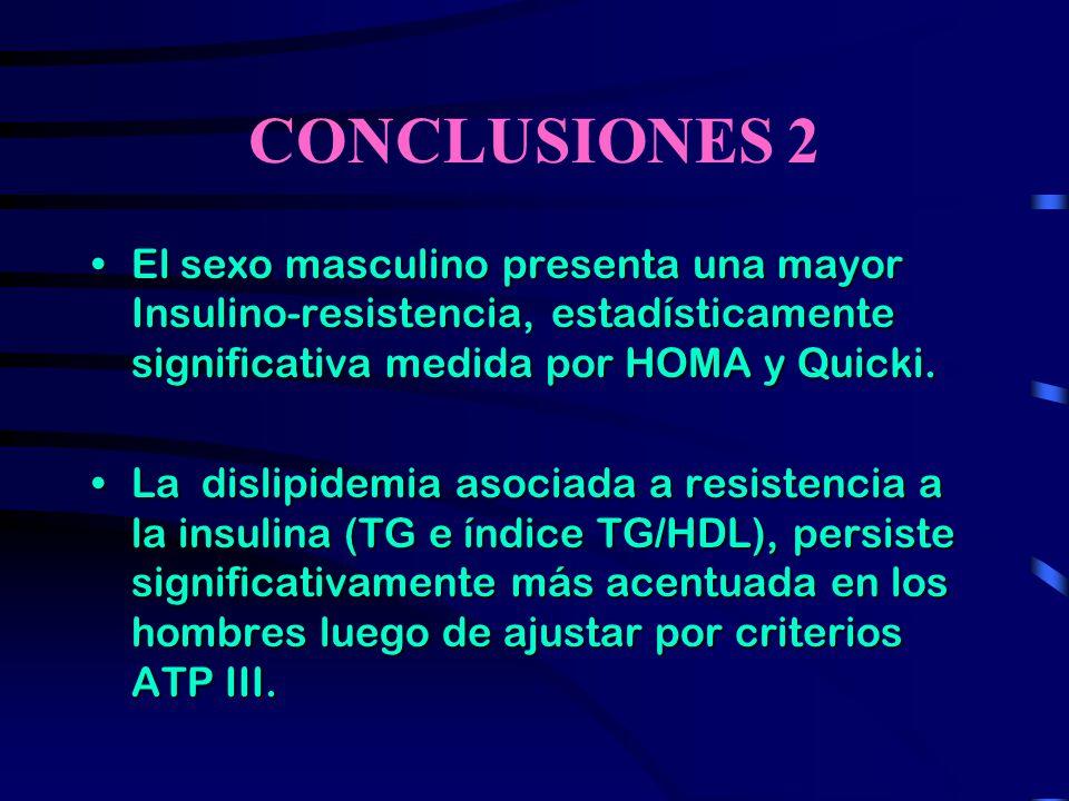 CONCLUSIONES 2 El sexo masculino presenta una mayor Insulino-resistencia, estadísticamente significativa medida por HOMA y Quicki.
