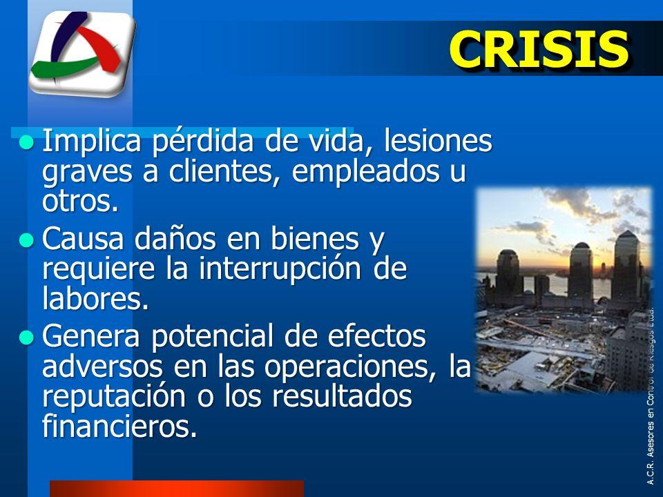 CRISISImplica pérdida de vida, lesiones graves a clientes, empleados u otros. Causa daños en bienes y requiere la interrupción de labores.