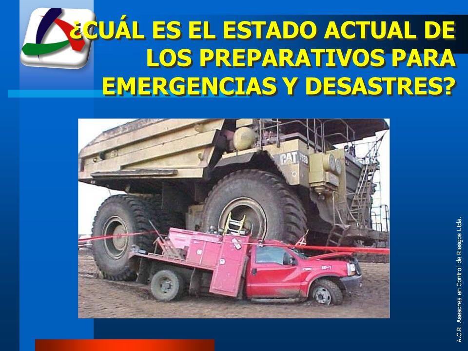 ¿CUÁL ES EL ESTADO ACTUAL DE LOS PREPARATIVOS PARA EMERGENCIAS Y DESASTRES