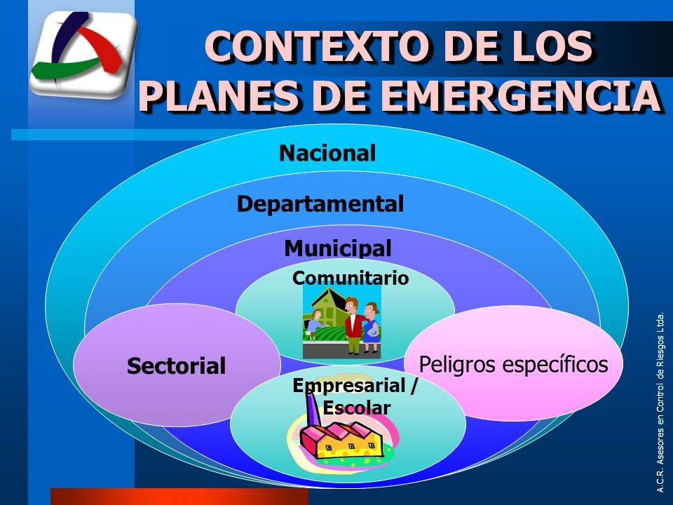 CONTEXTO DE LOS PLANES DE EMERGENCIA