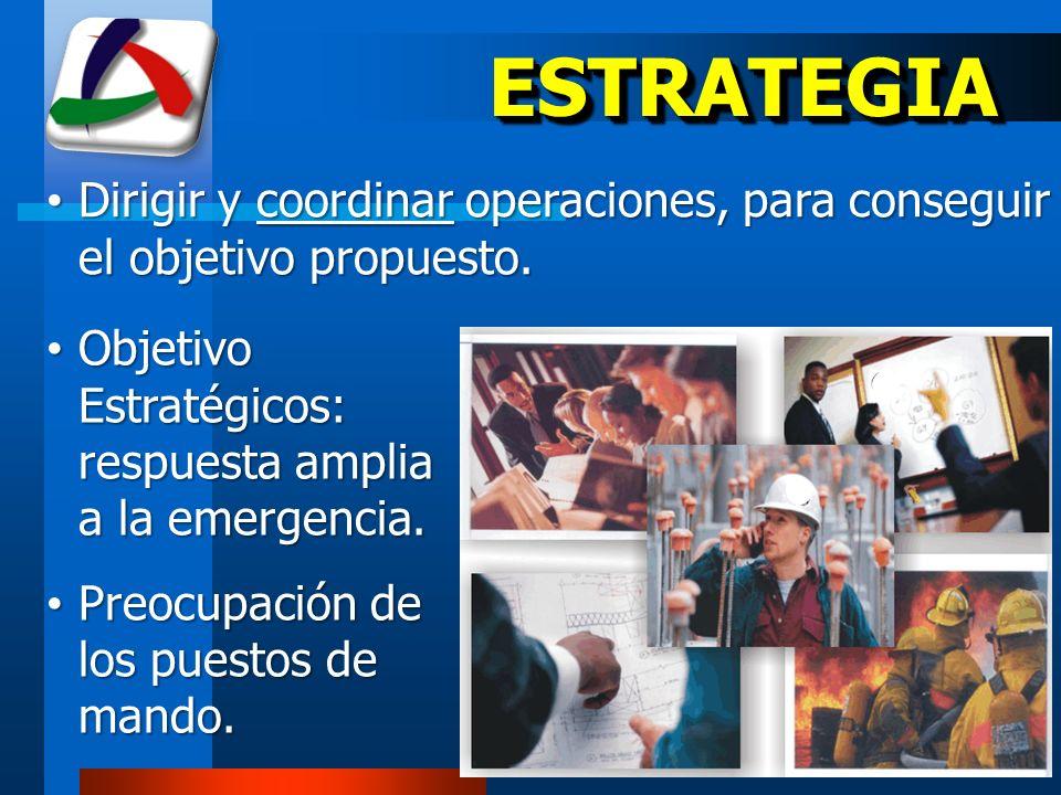 ESTRATEGIA Dirigir y coordinar operaciones, para conseguir el objetivo propuesto. Objetivo Estratégicos: respuesta amplia a la emergencia.