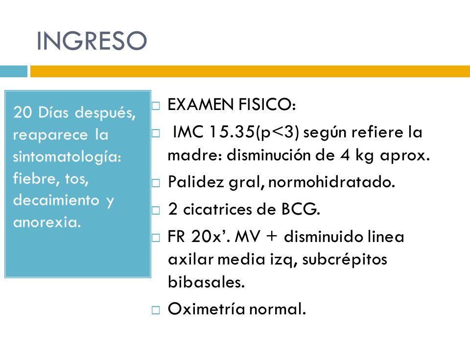 INGRESO EXAMEN FISICO: