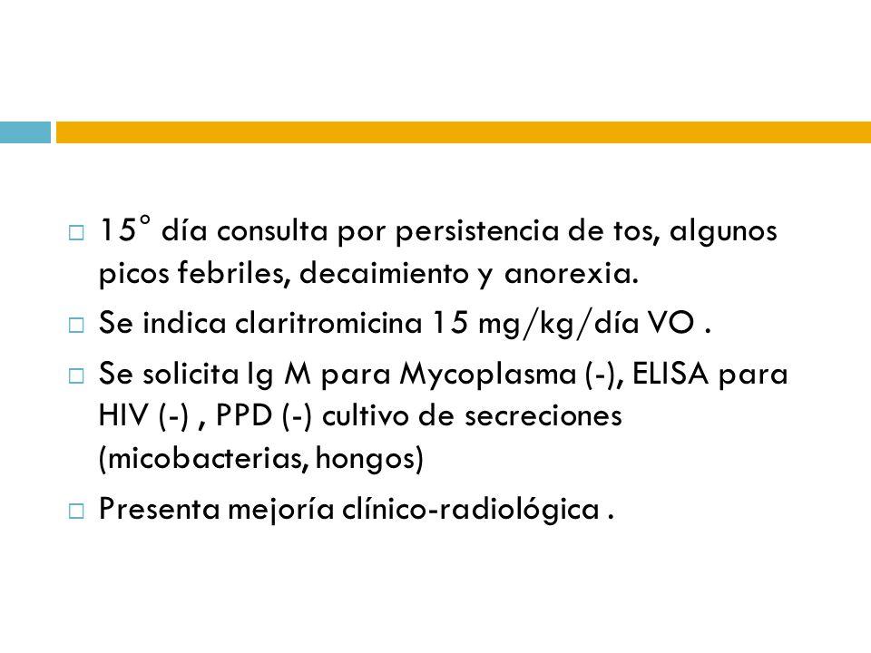 15° día consulta por persistencia de tos, algunos picos febriles, decaimiento y anorexia.