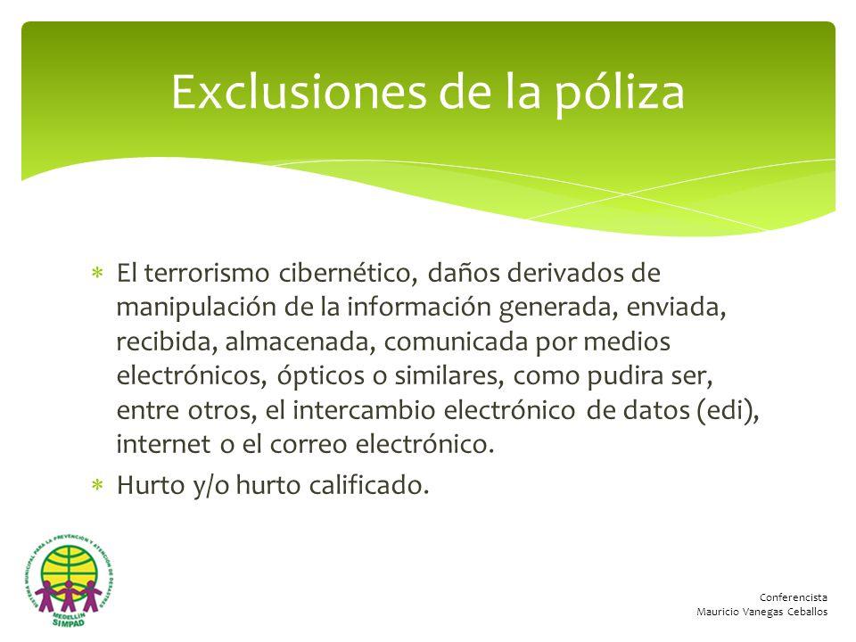 Exclusiones de la póliza