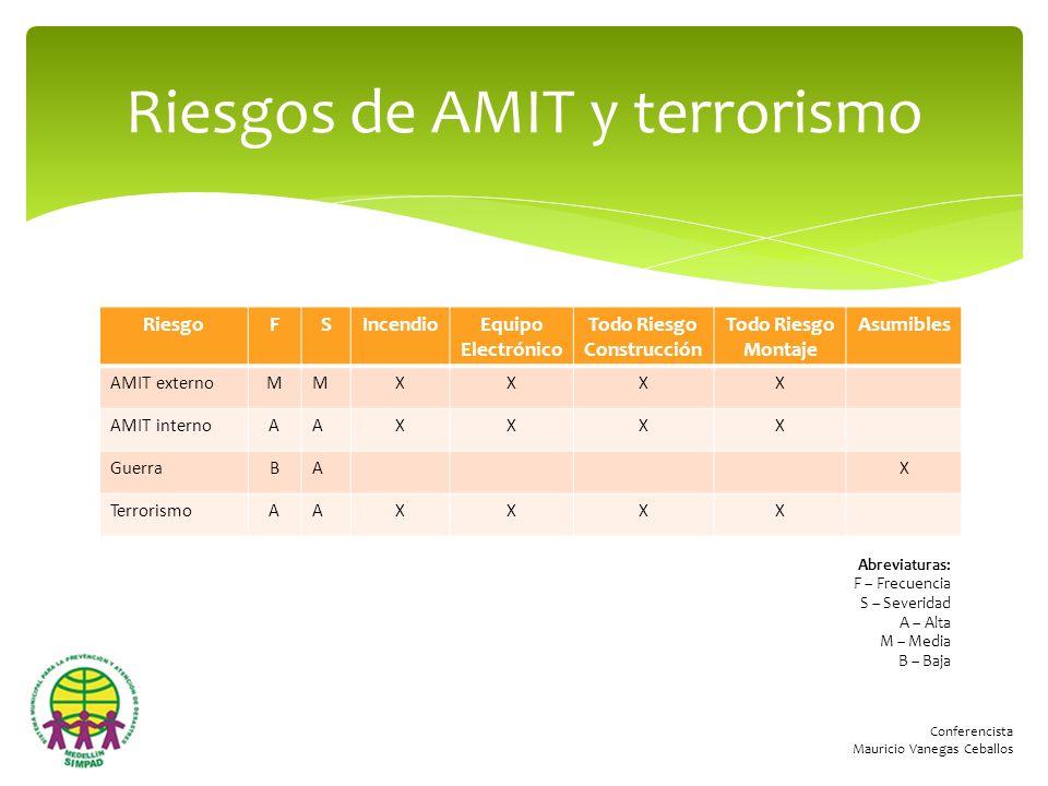 Riesgos de AMIT y terrorismo