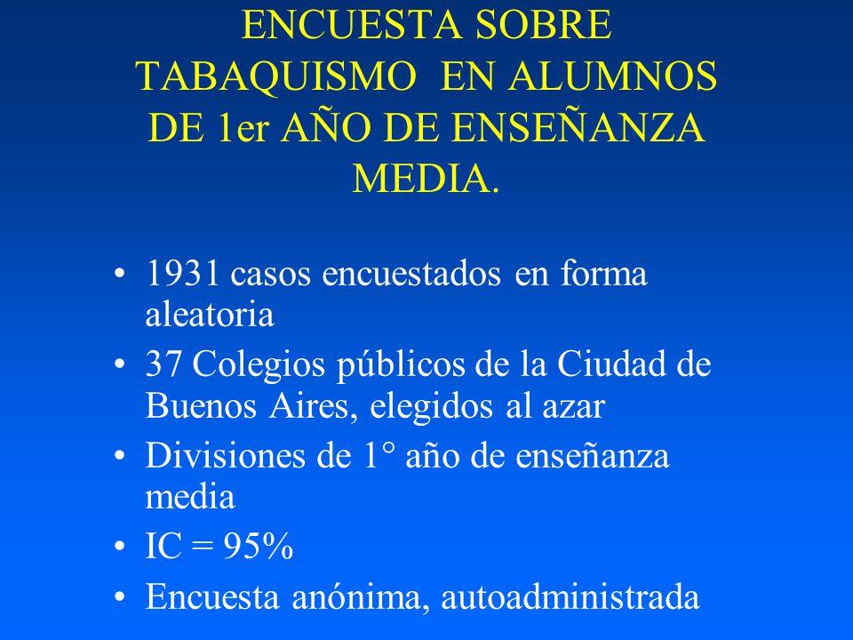 ENCUESTA SOBRE TABAQUISMO EN ALUMNOS DE 1er AÑO DE ENSEÑANZA MEDIA.