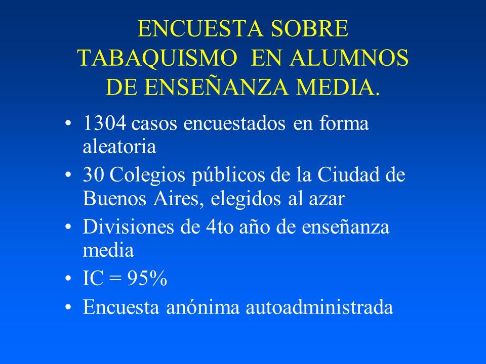 ENCUESTA SOBRE TABAQUISMO EN ALUMNOS DE ENSEÑANZA MEDIA.
