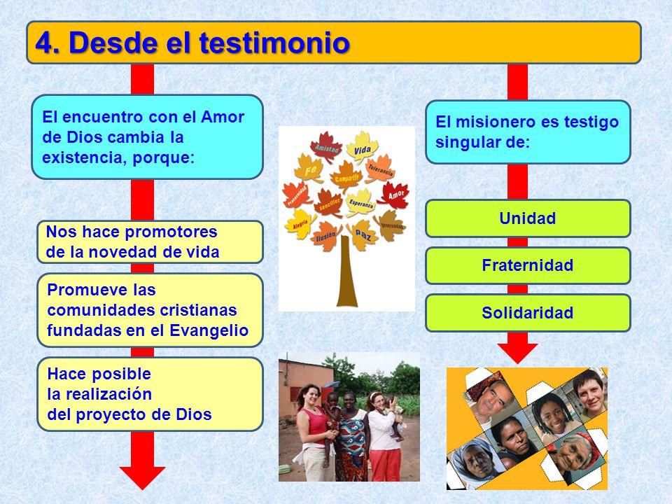 4. Desde el testimonio El encuentro con el Amor de Dios cambia la existencia, porque: El misionero es testigo singular de: