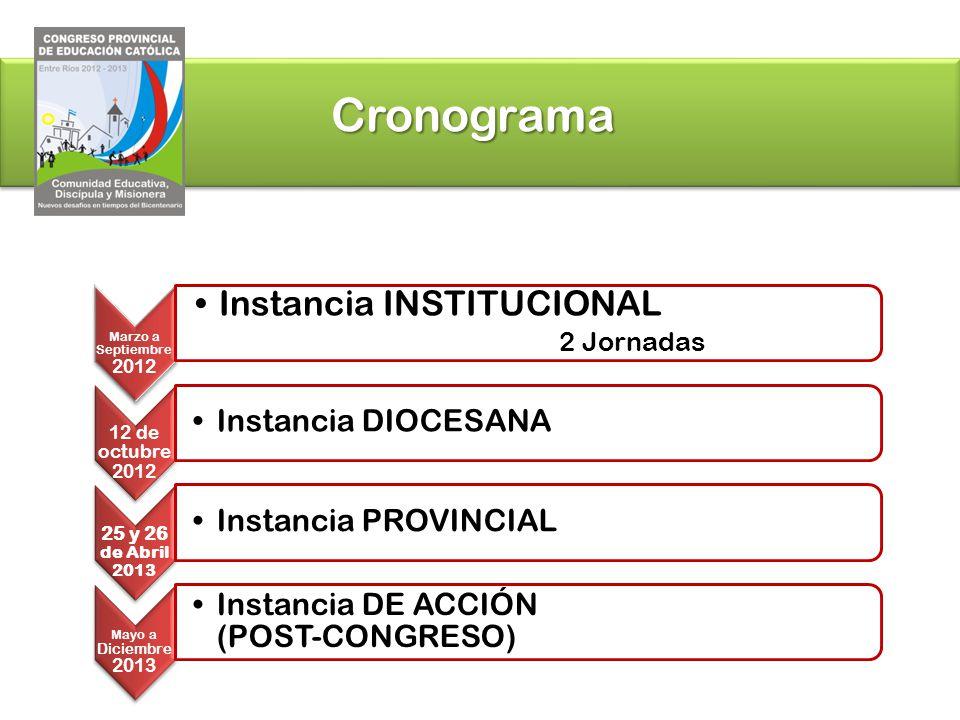 Cronograma Instancia INSTITUCIONAL 2 Jornadas Marzo a Septiembre 2012