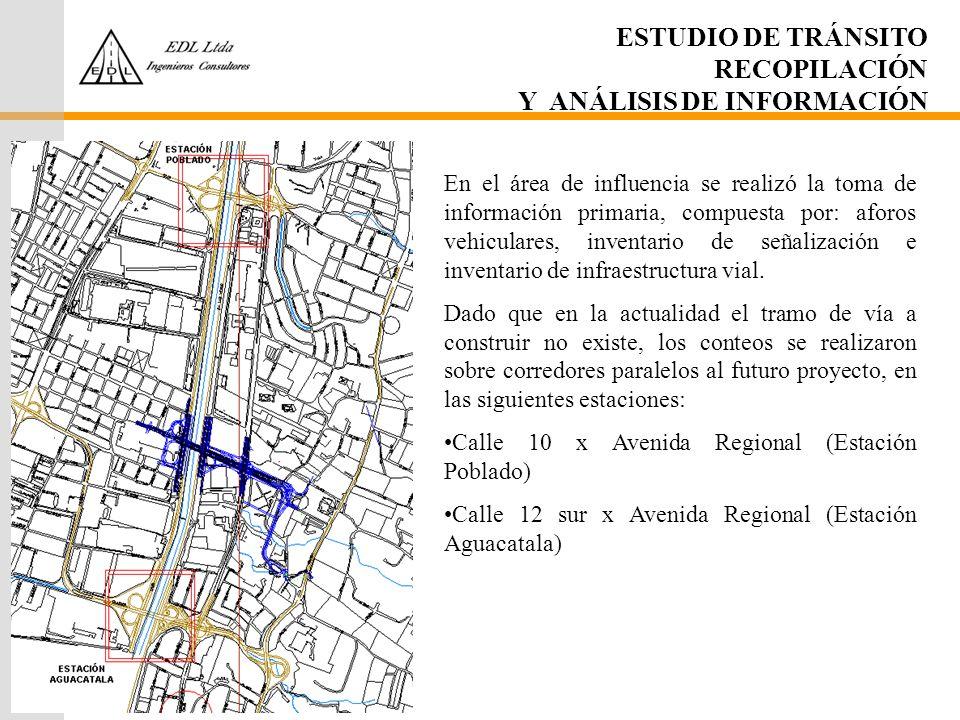 ESTUDIO DE TRÁNSITO RECOPILACIÓN Y ANÁLISIS DE INFORMACIÓN