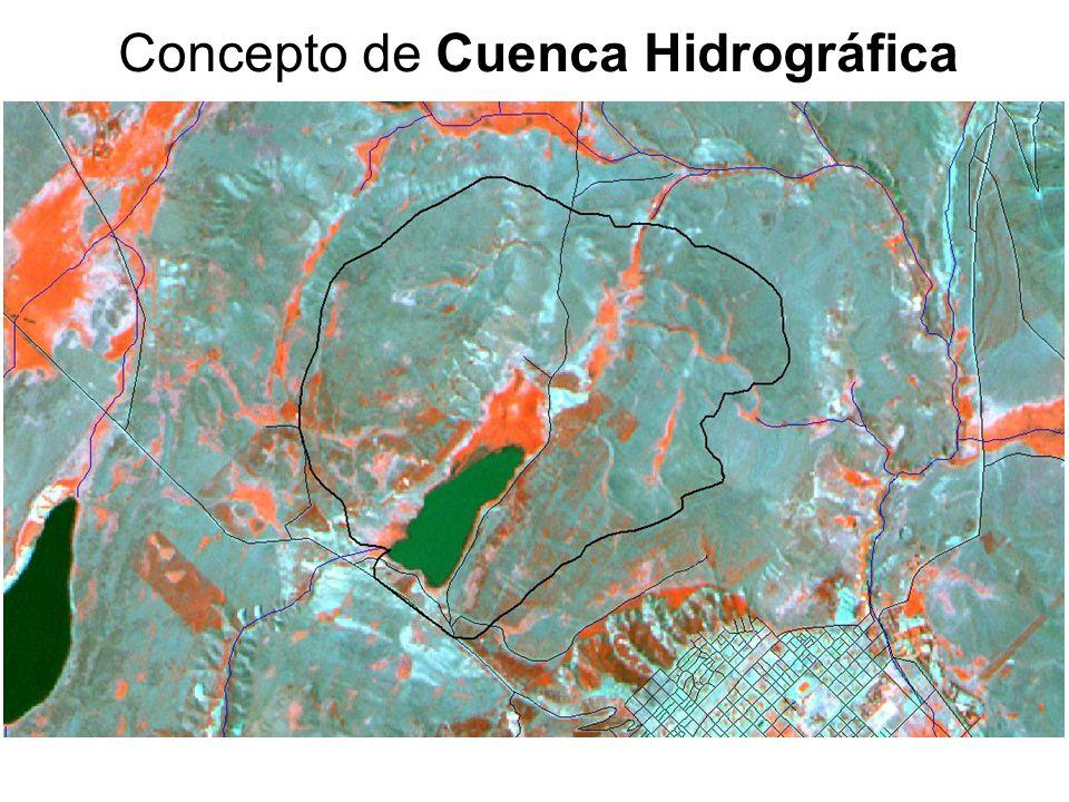 Concepto de Cuenca Hidrográfica